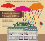 дождь из конфет на улице Советской!