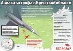 катастрофа МИГ-29